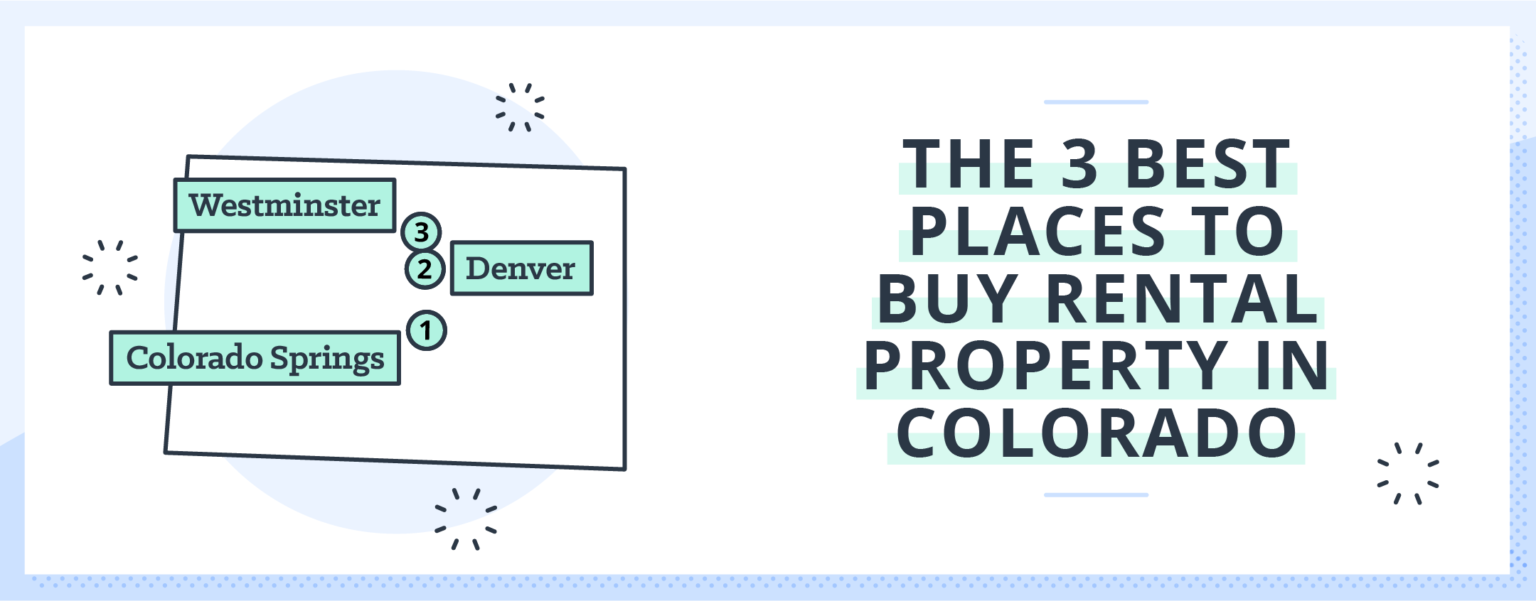 Colorado Rental Property Map