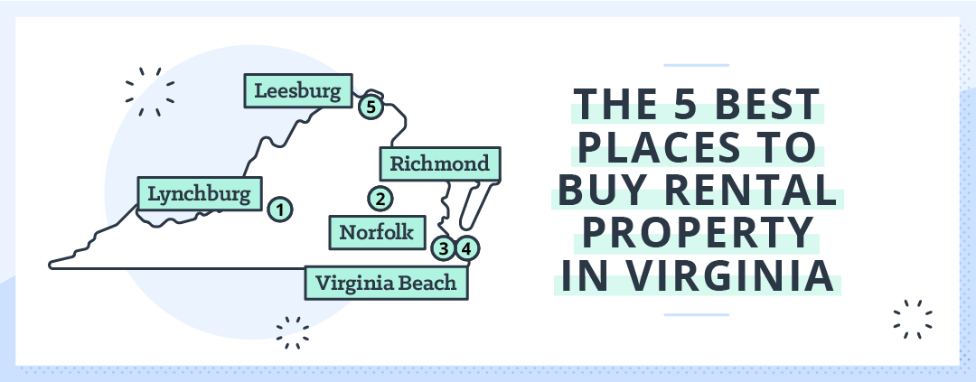 best rental investment properties in virginia